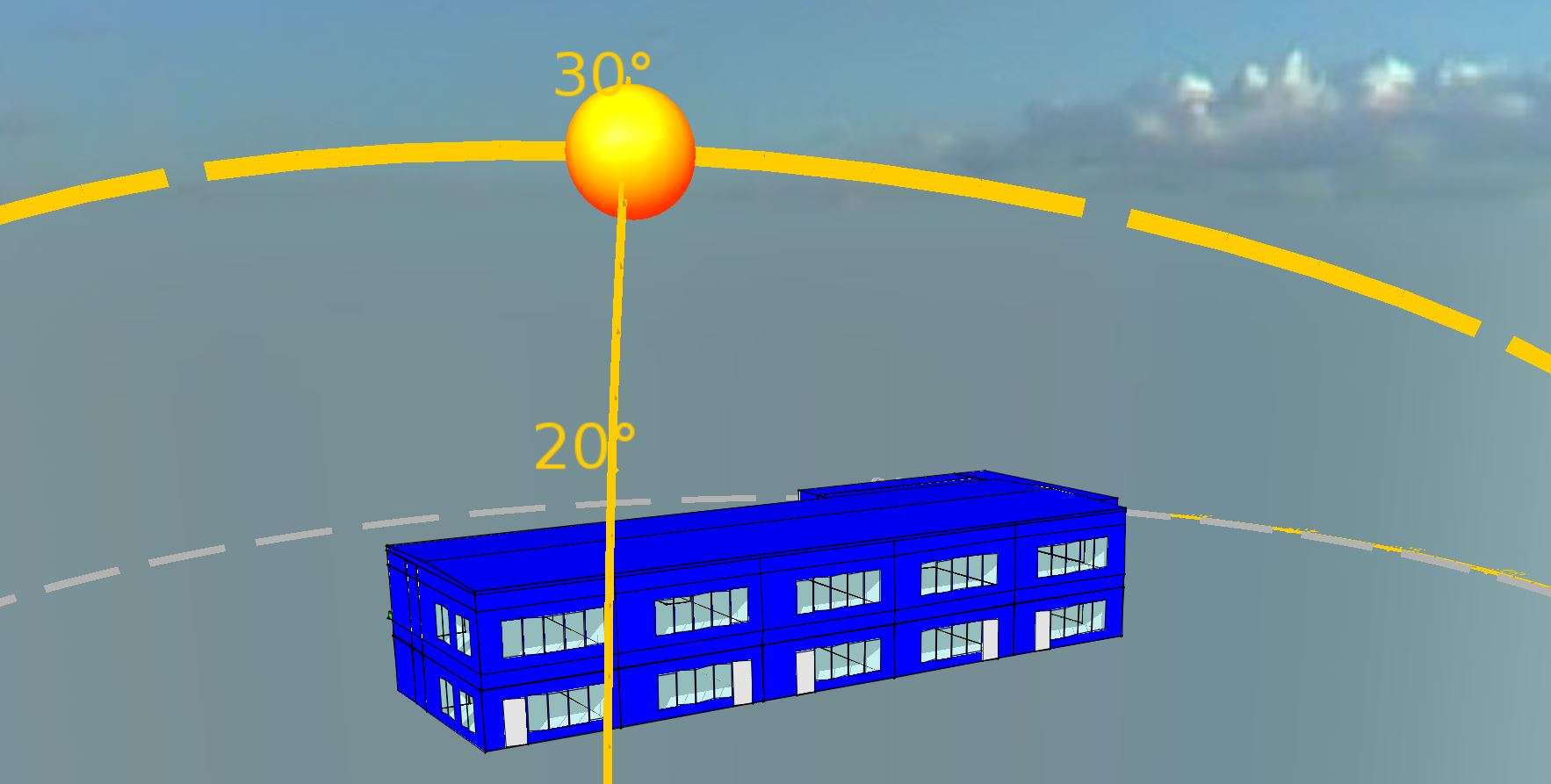 Croydon Schools Model